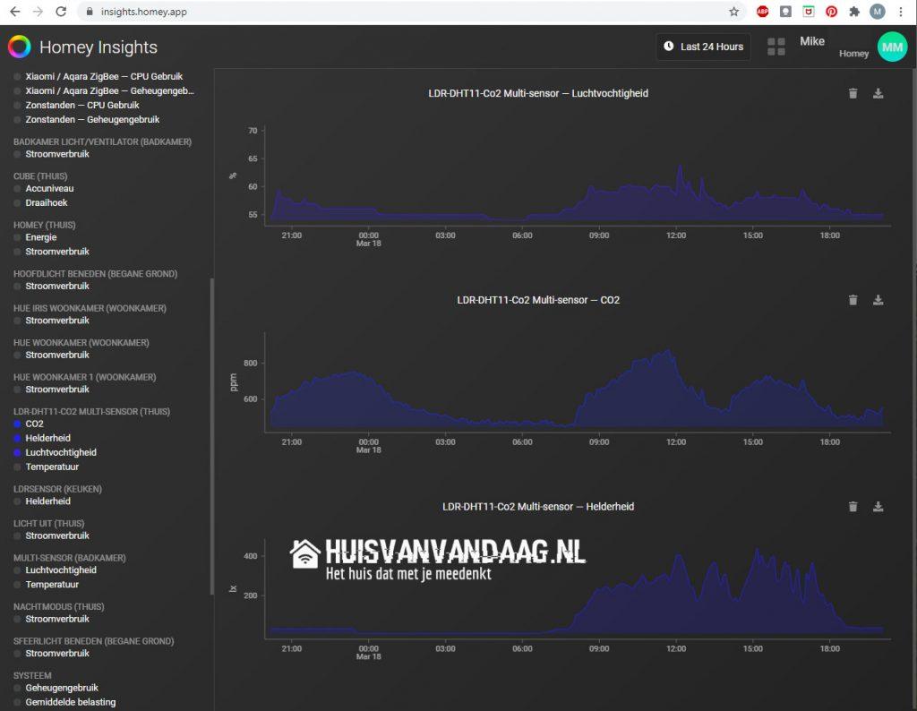 Uitlezen van je Co2 - LDR - DHT11 multisensor via Homey Insights